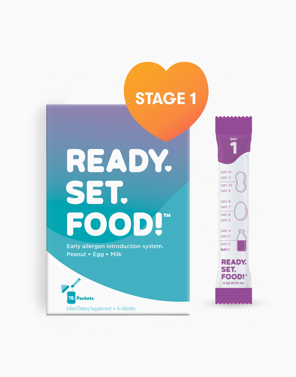 Stage 1, 15 Days: Early Allergen Introduction for Babies for Allergy Prevention, Peanut, Egg & Milk by Ready, Set, Food!