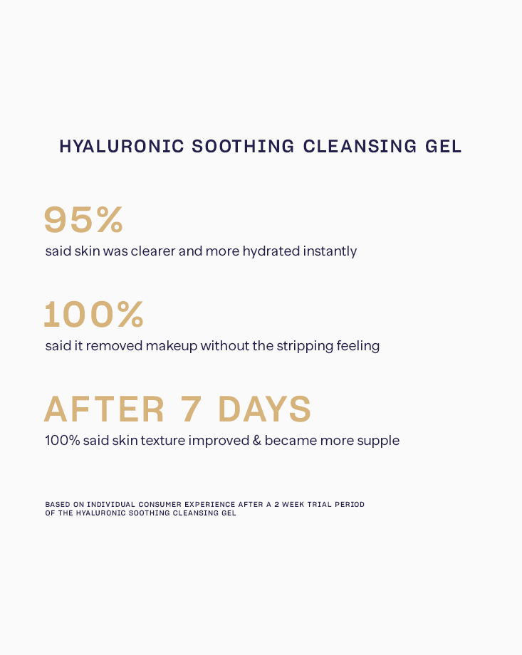 Happy skin sets 4 cleansing gel claims