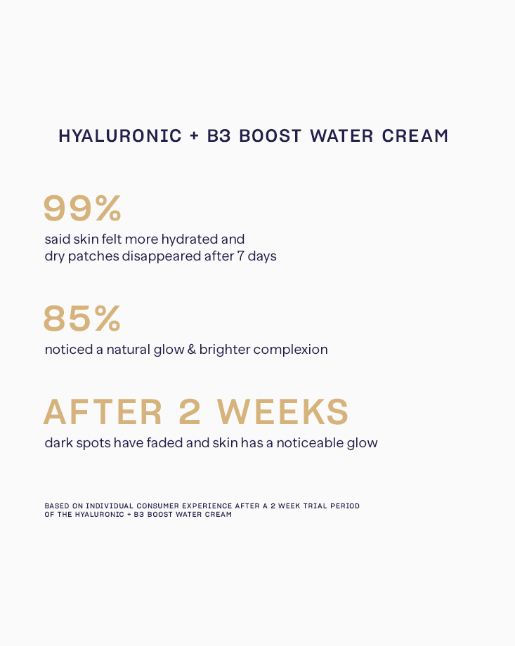 Happy skin sets 6 boost water cream claims